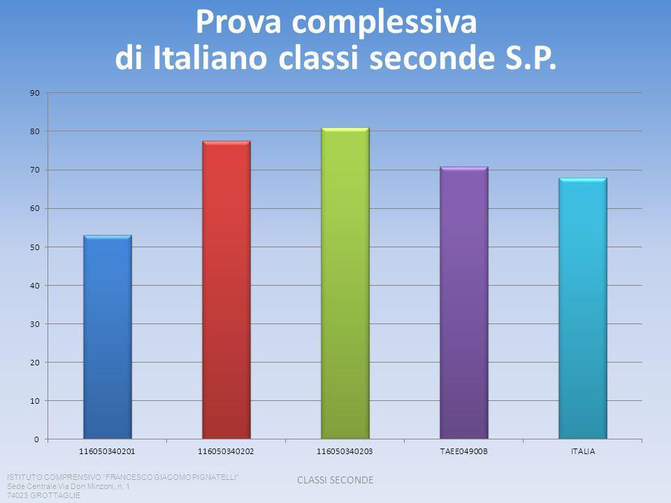 Prova complessiva di Italiano classi seconde S.P.