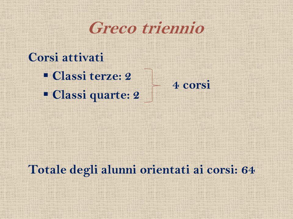 Greco triennio Corsi attivati Classi terze: 2 Classi quarte: 2 4 corsi