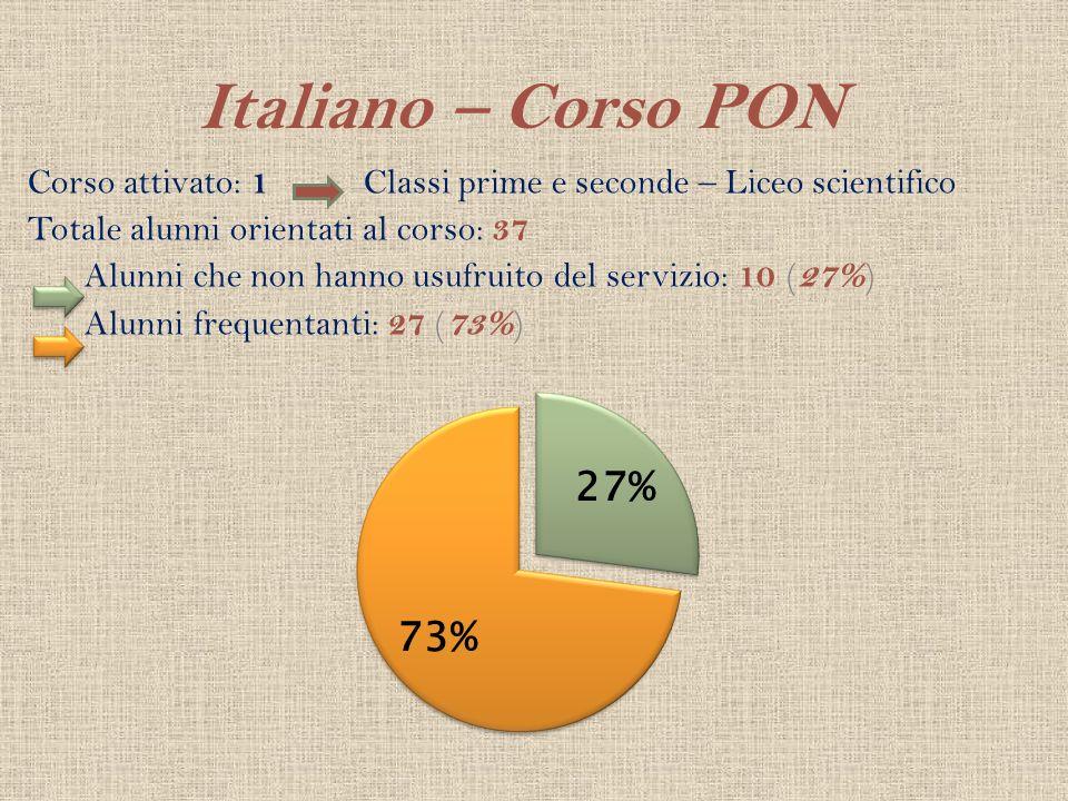 Italiano – Corso PON Corso attivato: 1 Classi prime e seconde – Liceo scientifico. Totale alunni orientati al corso: 37.