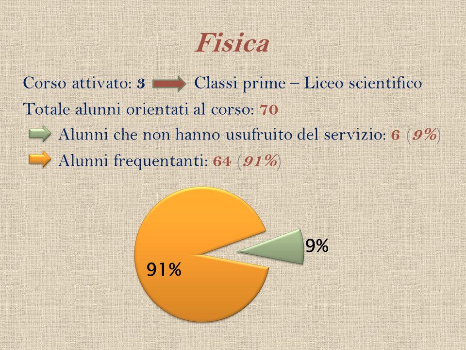 Fisica Corso attivato: 3 Classi prime – Liceo scientifico