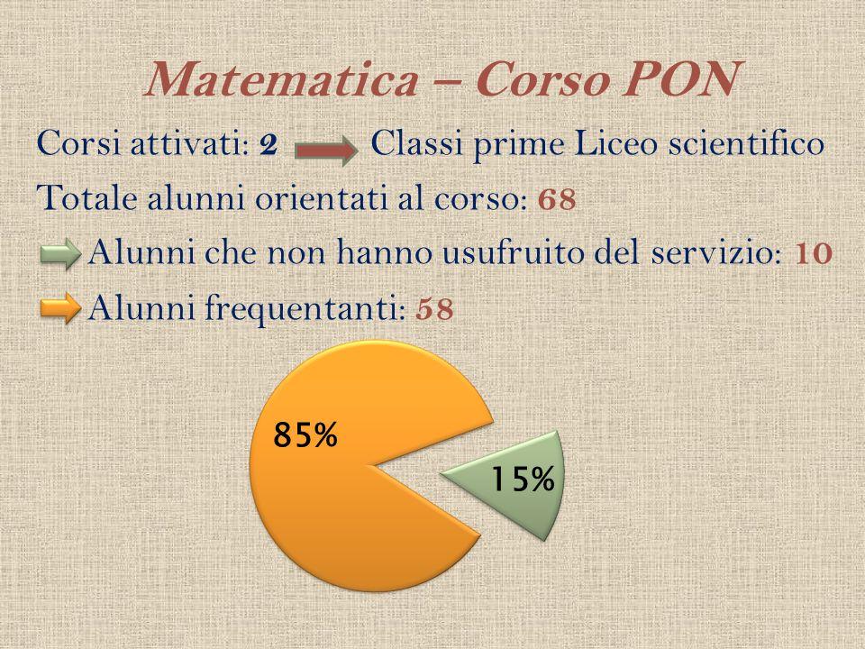 Matematica – Corso PON Corsi attivati: 2 Classi prime Liceo scientifico. Totale alunni orientati al corso: 68.