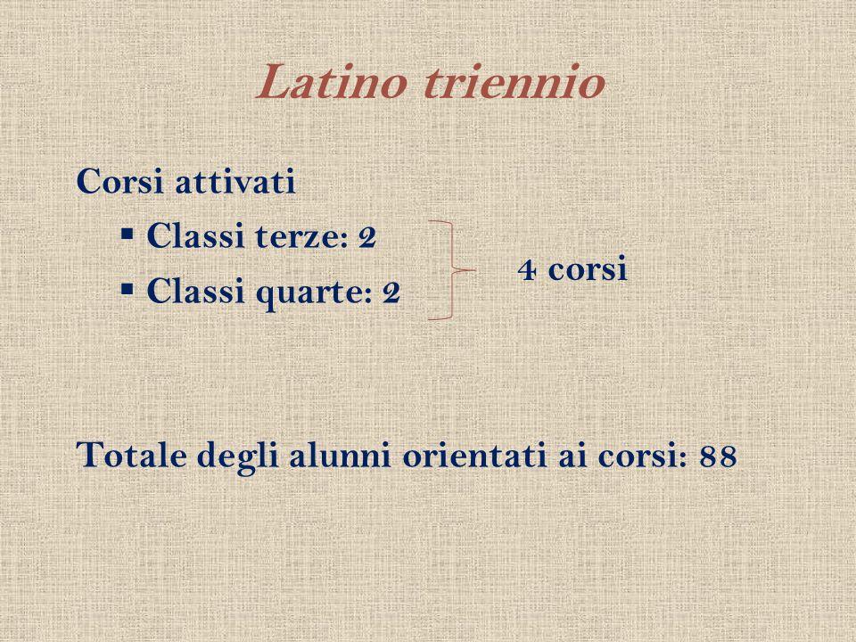 Latino triennio Corsi attivati Classi terze: 2 Classi quarte: 2