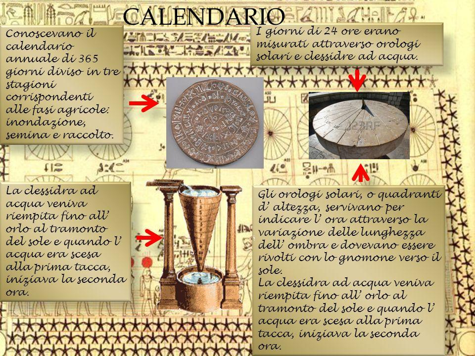 CALENDARIO Conoscevano il calendario annuale di 365 giorni diviso in tre stagioni corrispondenti alle fasi agricole: inondazione, semina e raccolto.