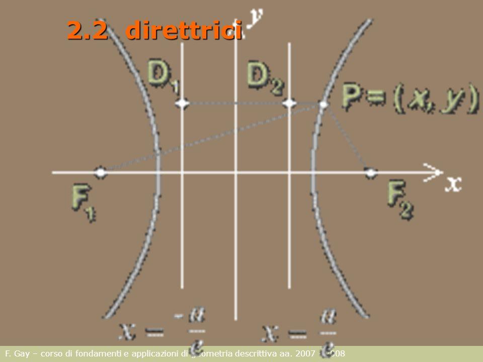 2.2 direttrici F. Gay – corso di fondamenti e applicazioni di geometria descrittiva aa.