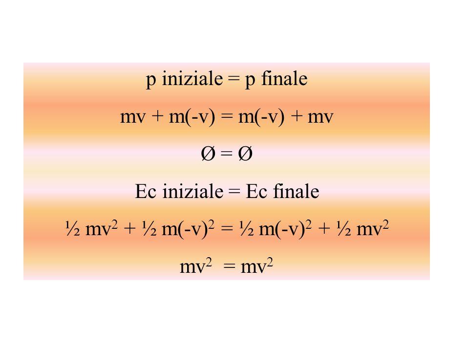 ½ mv2 + ½ m(-v)2 = ½ m(-v)2 + ½ mv2