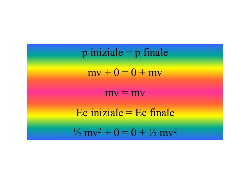 p iniziale = p finale mv + 0 = 0 + mv mv = mv Ec iniziale = Ec finale ½ mv2 + 0 = 0 + ½ mv2