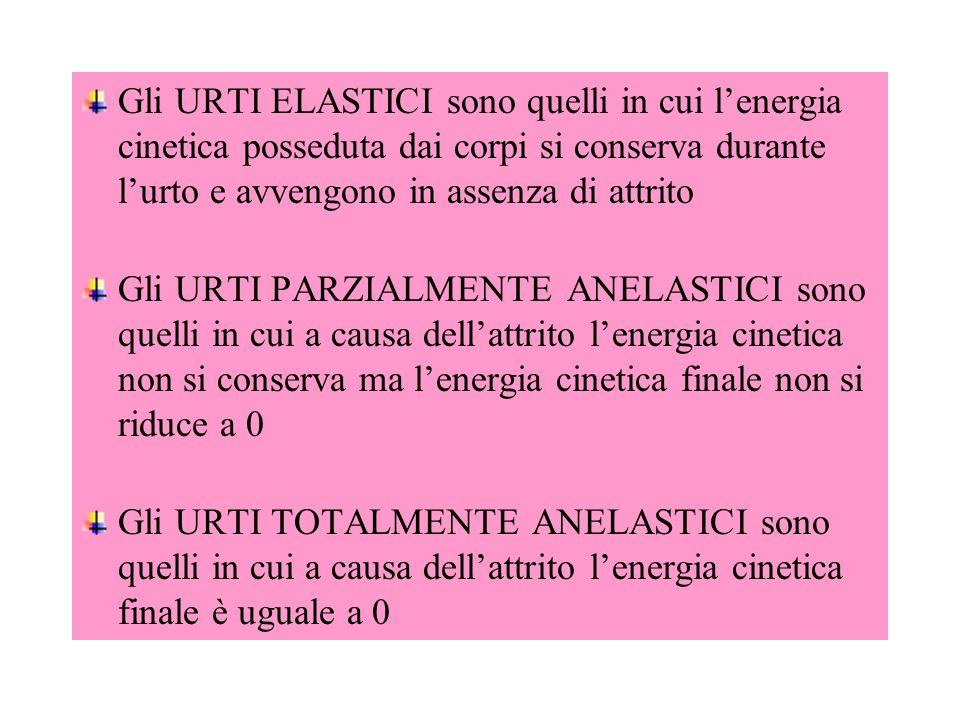 Gli URTI ELASTICI sono quelli in cui l'energia cinetica posseduta dai corpi si conserva durante l'urto e avvengono in assenza di attrito