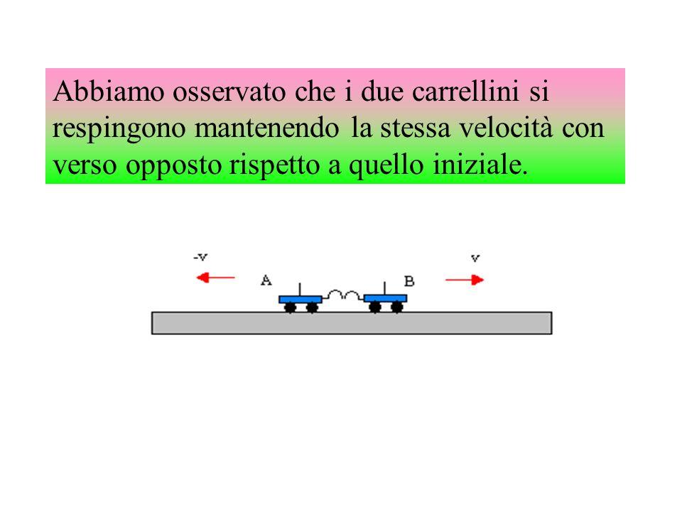 Abbiamo osservato che i due carrellini si respingono mantenendo la stessa velocità con verso opposto rispetto a quello iniziale.