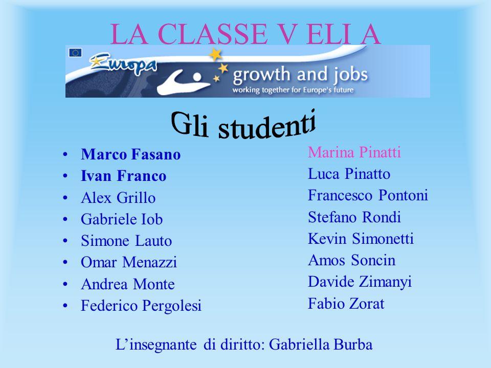 LA CLASSE V ELI A Gli studenti Marina Pinatti Marco Fasano