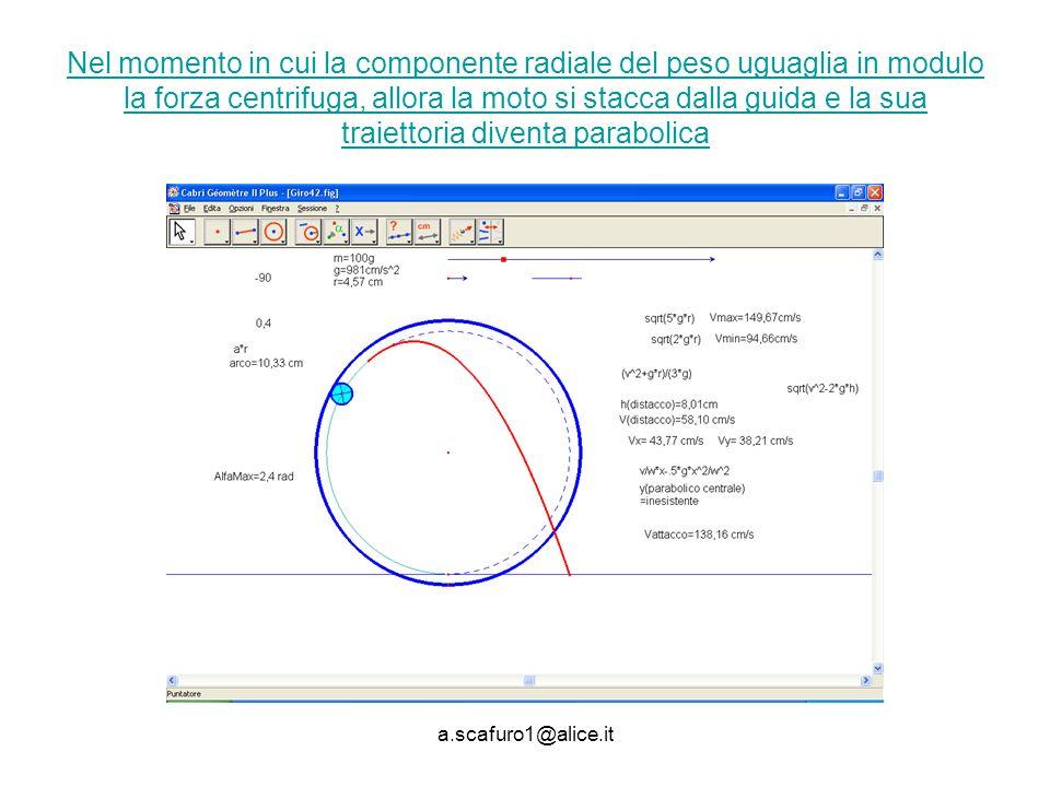 Nel momento in cui la componente radiale del peso uguaglia in modulo la forza centrifuga, allora la moto si stacca dalla guida e la sua traiettoria diventa parabolica
