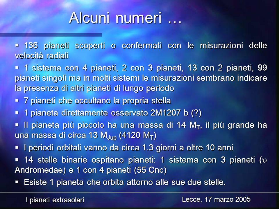 Alcuni numeri … 136 pianeti scoperti o confermati con le misurazioni delle velocità radiali.