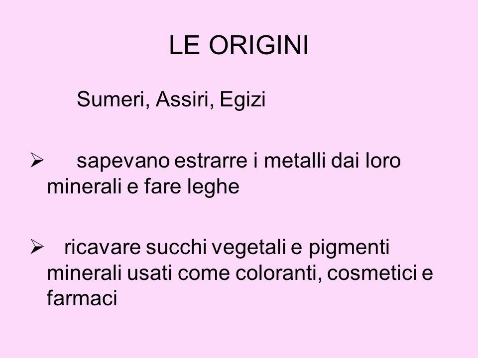 LE ORIGINI Sumeri, Assiri, Egizi
