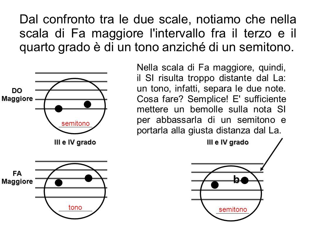 Dal confronto tra le due scale, notiamo che nella scala di Fa maggiore l intervallo fra il terzo e il quarto grado è di un tono anziché di un semitono.