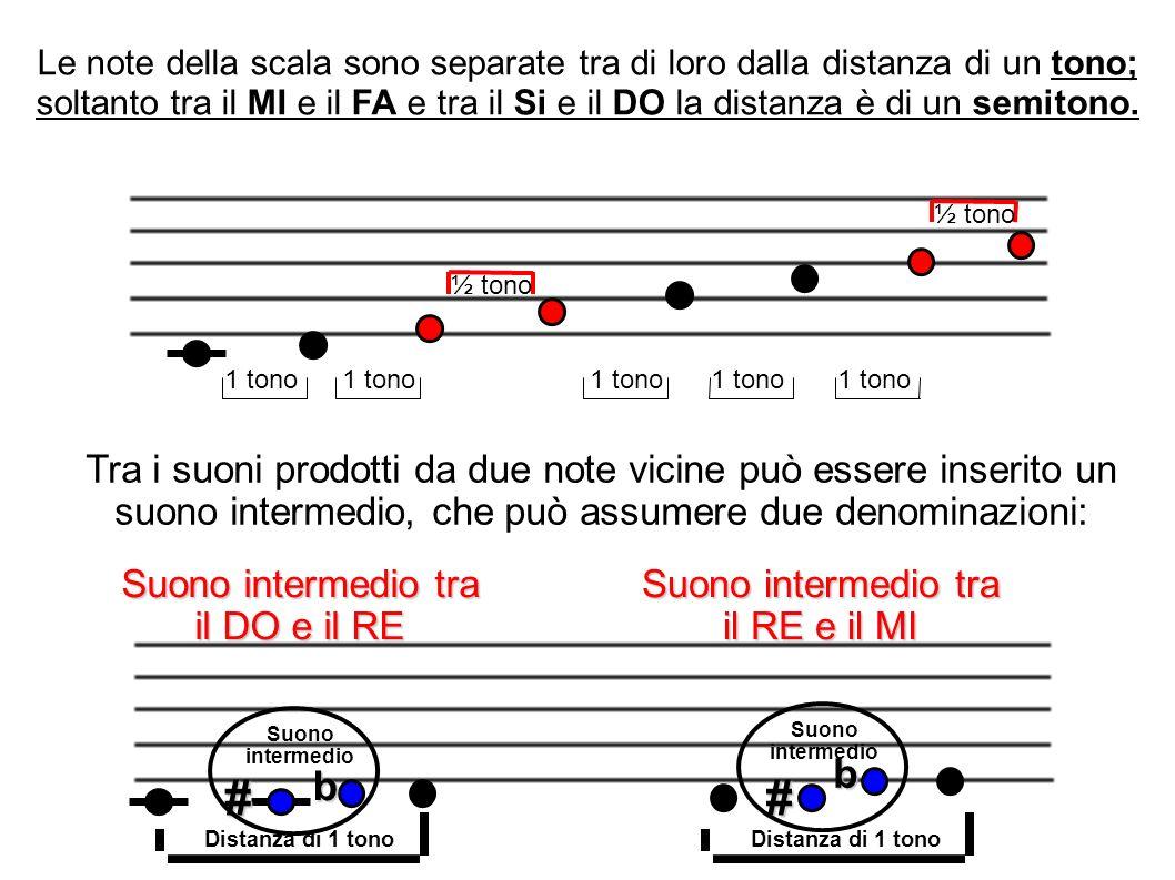Le note della scala sono separate tra di loro dalla distanza di un tono; soltanto tra il MI e il FA e tra il Si e il DO la distanza è di un semitono.