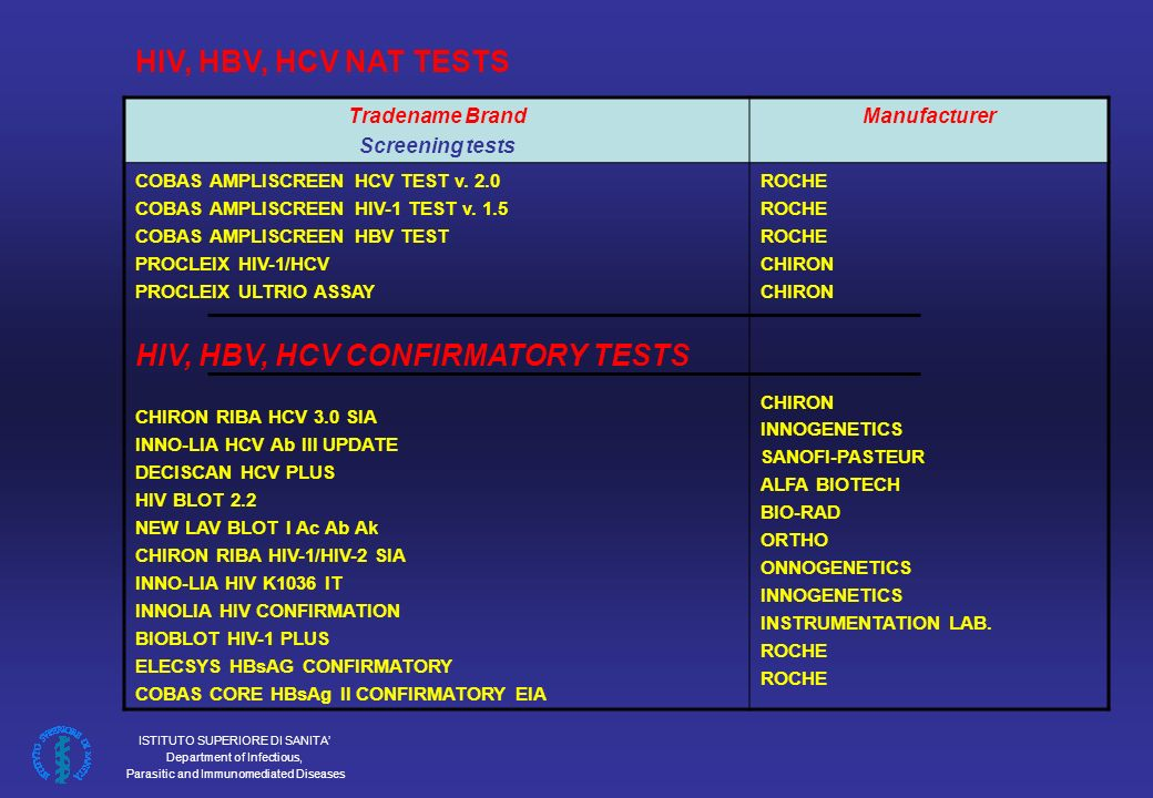 HIV, HBV, HCV CONFIRMATORY TESTS