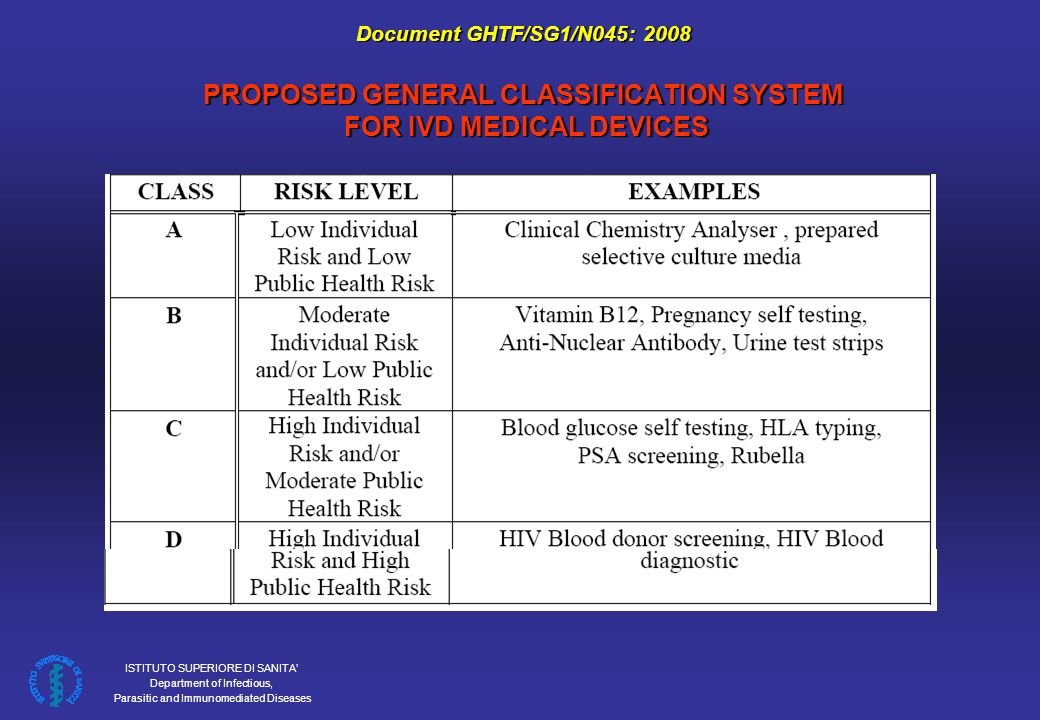 Document GHTF/SG1/N045: 2008 PROPOSED GENERAL CLASSIFICATION SYSTEM FOR IVD MEDICAL DEVICES