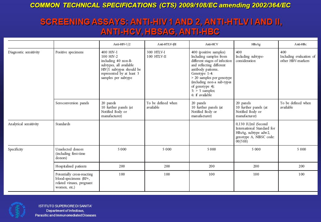 COMMON TECHNICAL SPECIFICATIONS (CTS) 2009/108/EC amending 2002/364/EC SCREENING ASSAYS: ANTI-HIV 1 AND 2, ANTI-HTLV I AND II, ANTI-HCV, HBSAG, ANTI-HBC