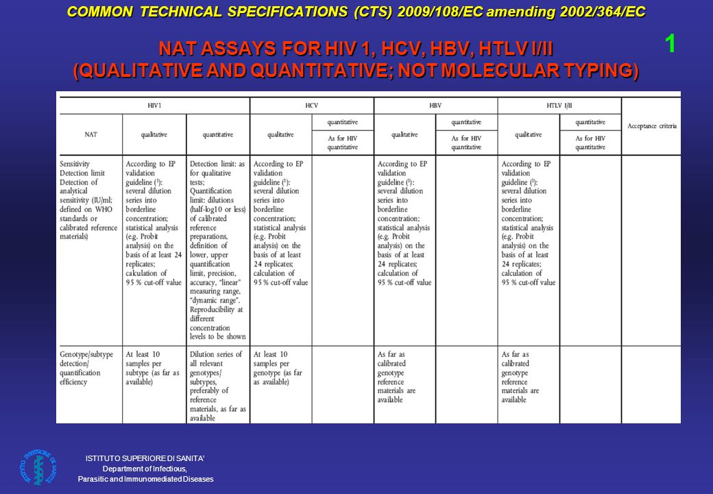 COMMON TECHNICAL SPECIFICATIONS (CTS) 2009/108/EC amending 2002/364/EC NAT ASSAYS FOR HIV 1, HCV, HBV, HTLV I/II (QUALITATIVE AND QUANTITATIVE; NOT MOLECULAR TYPING)
