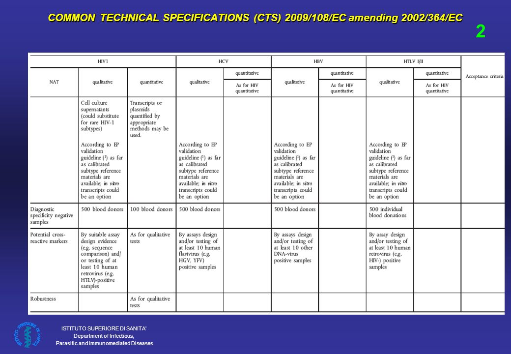 COMMON TECHNICAL SPECIFICATIONS (CTS) 2009/108/EC amending 2002/364/EC