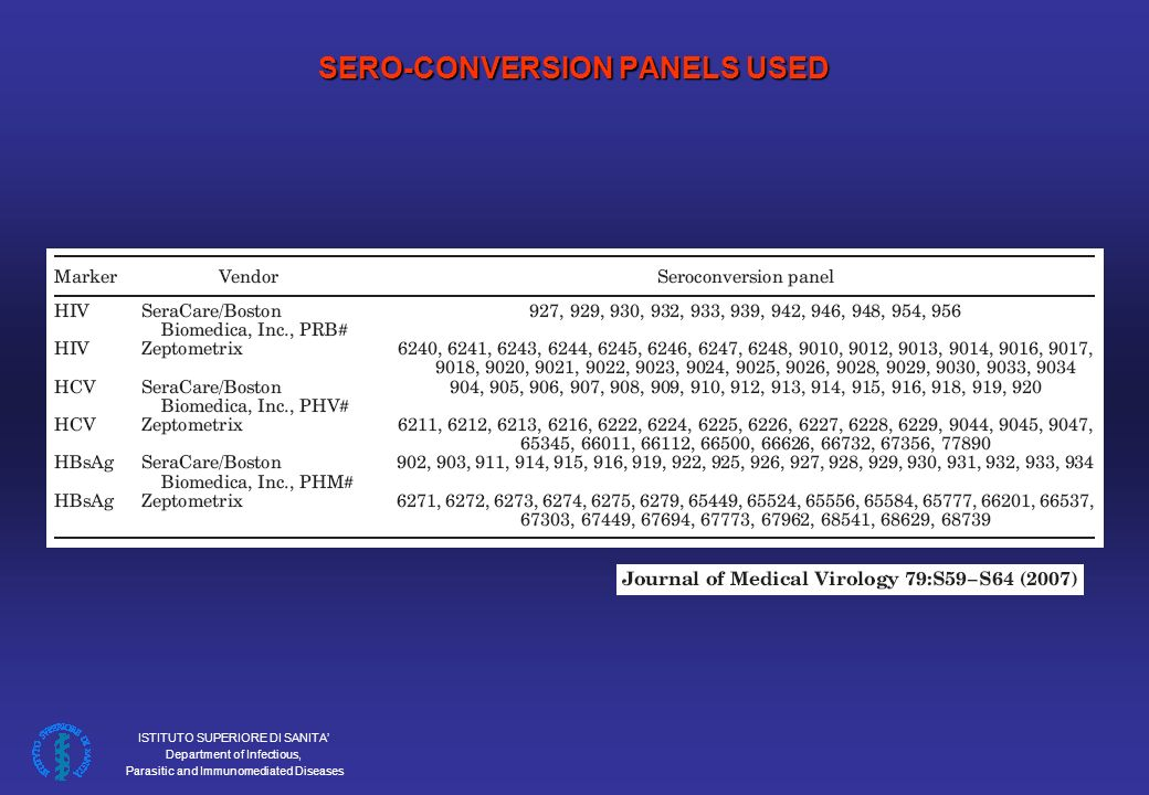 SERO-CONVERSION PANELS USED