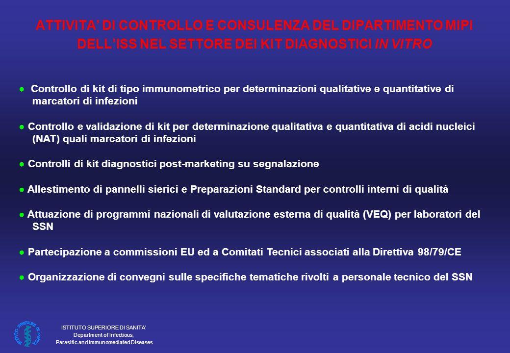 ATTIVITA' DI CONTROLLO E CONSULENZA DEL DIPARTIMENTO MIPI DELL'ISS NEL SETTORE DEI KIT DIAGNOSTICI IN VITRO