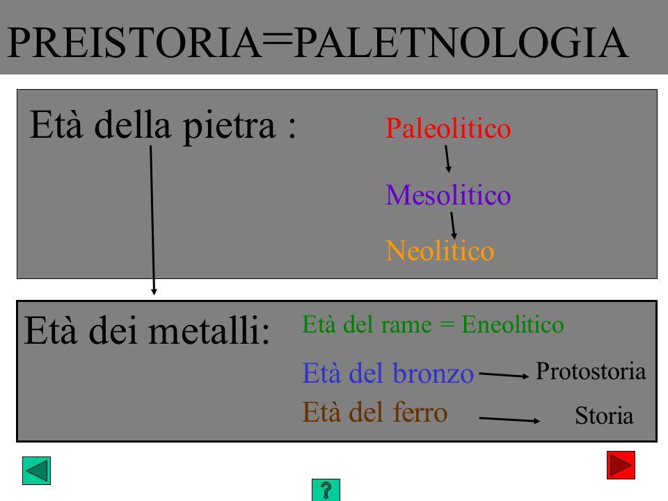 PREISTORIA=PALETNOLOGIA