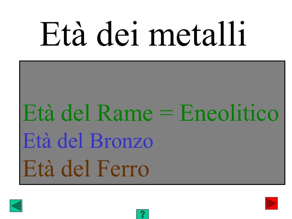Età dei metalli Età del Rame = Eneolitico Età del Bronzo Età del Ferro