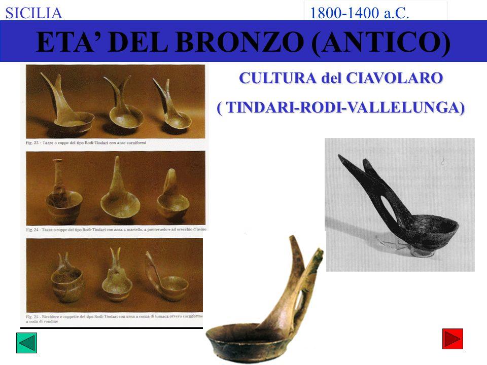 ETA' DEL BRONZO (ANTICO) ( TINDARI-RODI-VALLELUNGA)