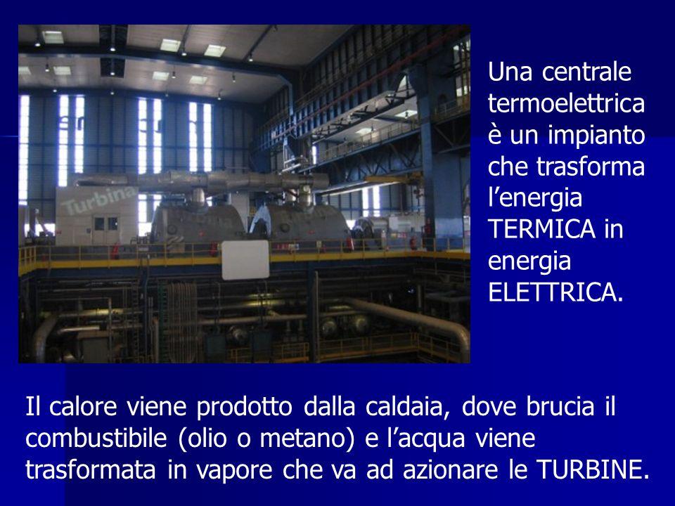Una centrale termoelettrica è un impianto che trasforma l'energia TERMICA in energia ELETTRICA.