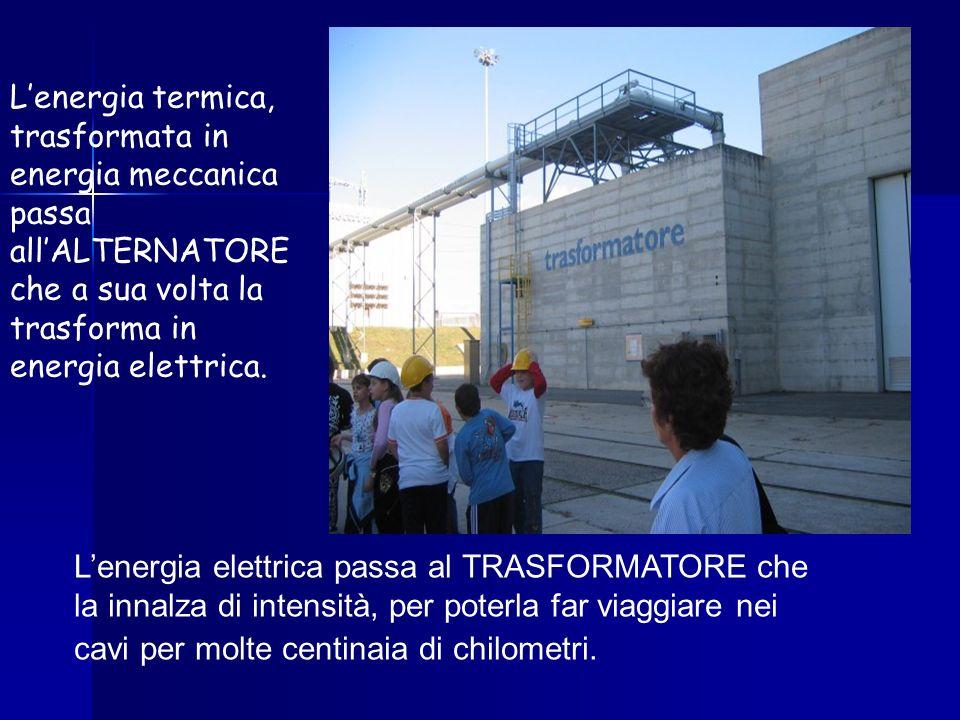 L'energia termica, trasformata in energia meccanica passa all'ALTERNATORE che a sua volta la trasforma in energia elettrica.