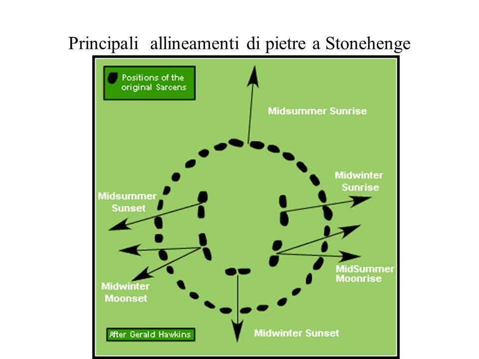 Principali allineamenti di pietre a Stonehenge