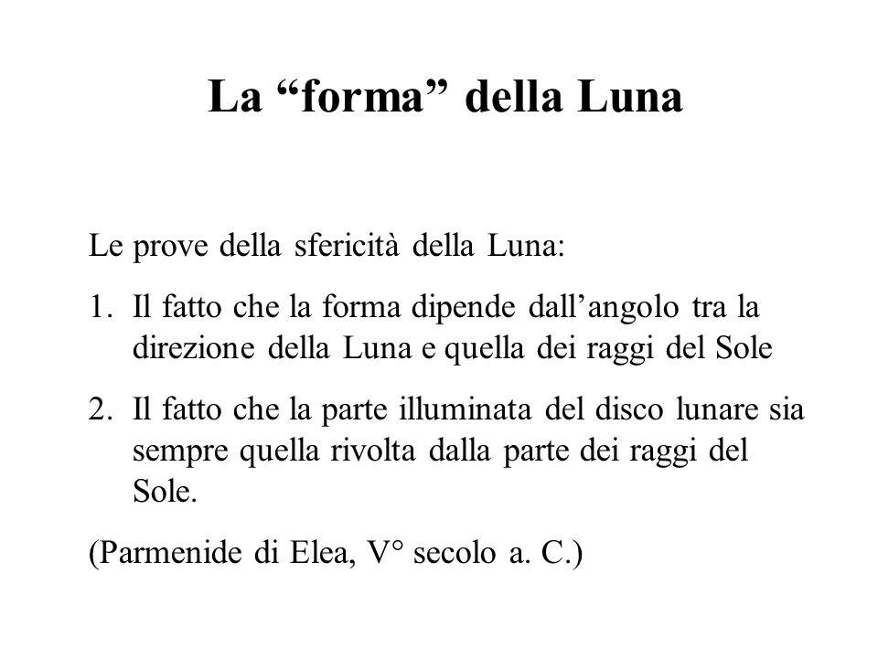 La forma della Luna Le prove della sfericità della Luna: