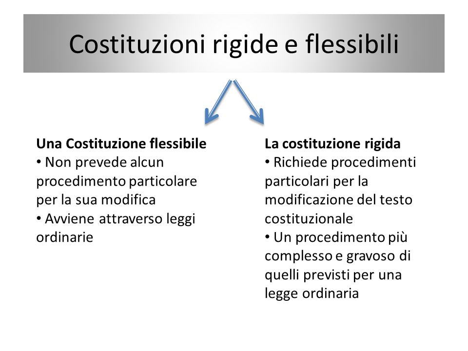 Costituzioni rigide e flessibili