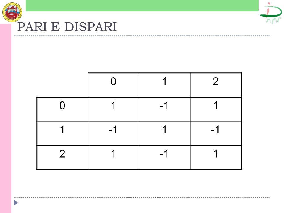 PARI E DISPARI 1 2 -1