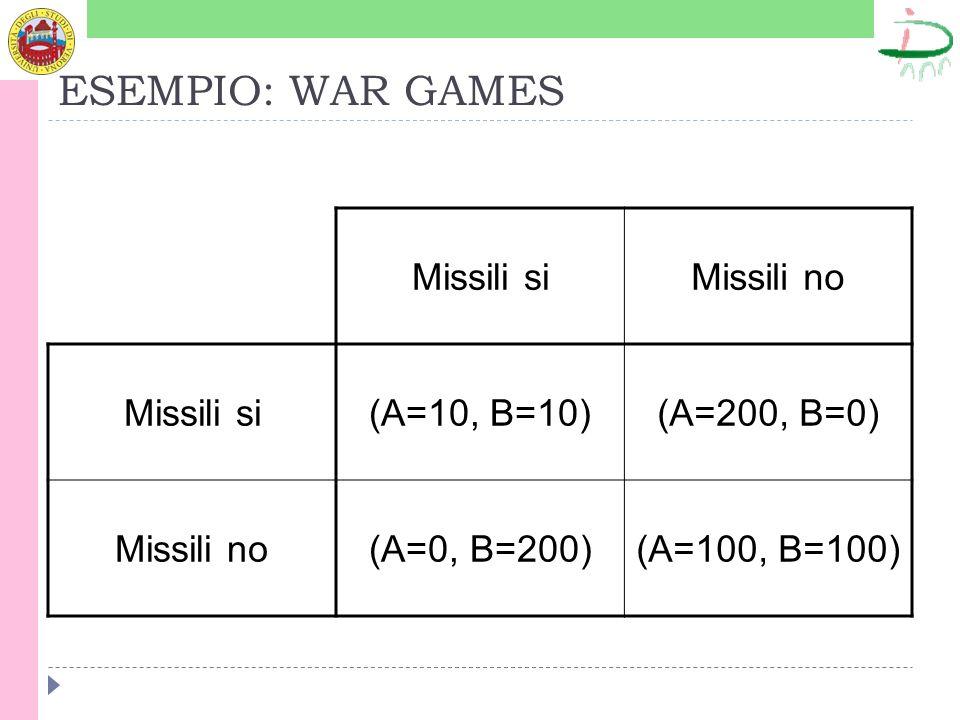 ESEMPIO: WAR GAMES Missili si Missili no (A=10, B=10) (A=200, B=0)