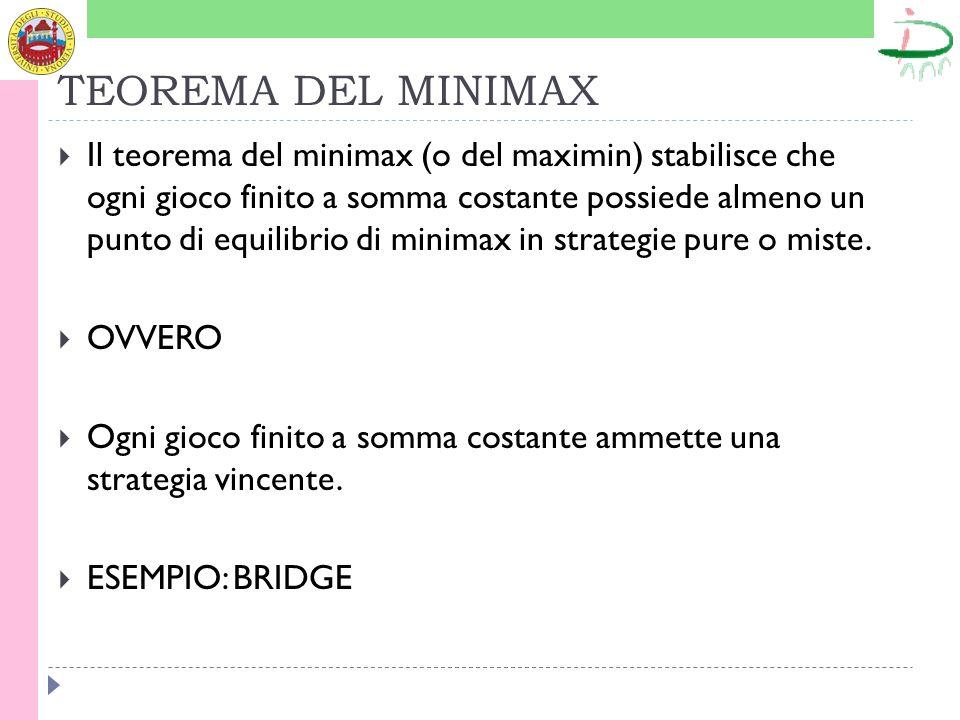 TEOREMA DEL MINIMAX