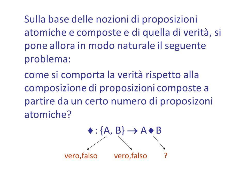 Sulla base delle nozioni di proposizioni atomiche e composte e di quella di verità, si pone allora in modo naturale il seguente problema:
