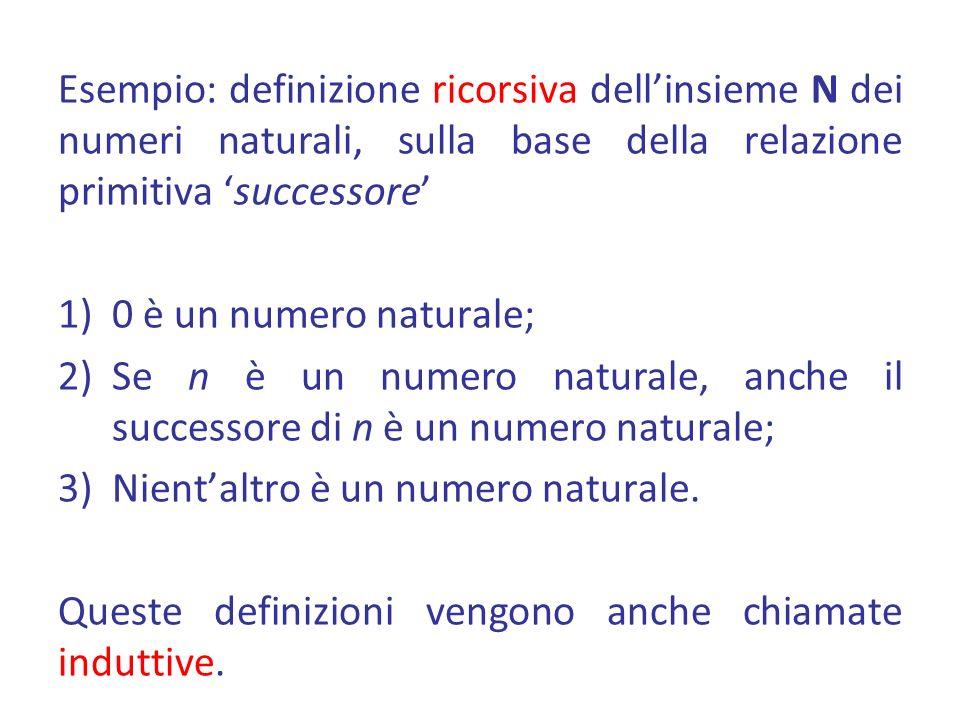 Esempio: definizione ricorsiva dell'insieme N dei numeri naturali, sulla base della relazione primitiva 'successore'