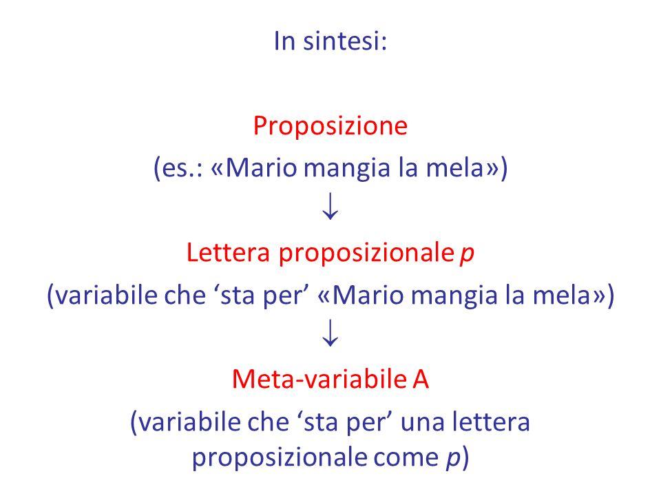 In sintesi: Proposizione (es