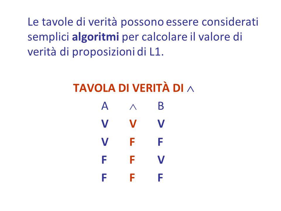 Le tavole di verità possono essere considerati semplici algoritmi per calcolare il valore di verità di proposizioni di L1.