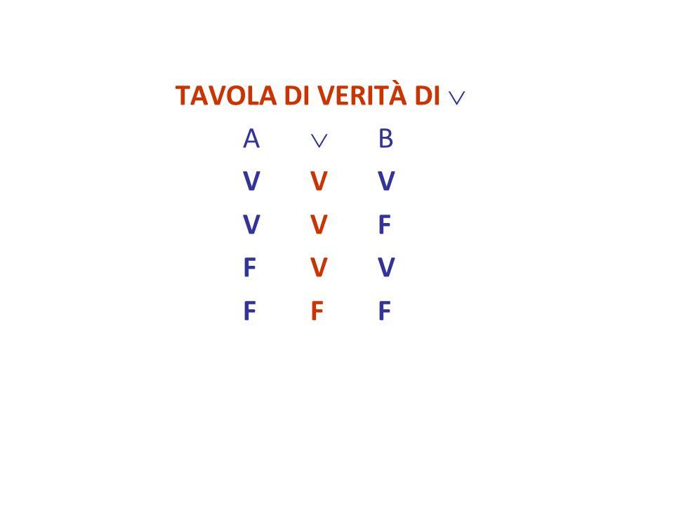 TAVOLA DI VERITÀ DI  A  B V V V V V F F V V F F F