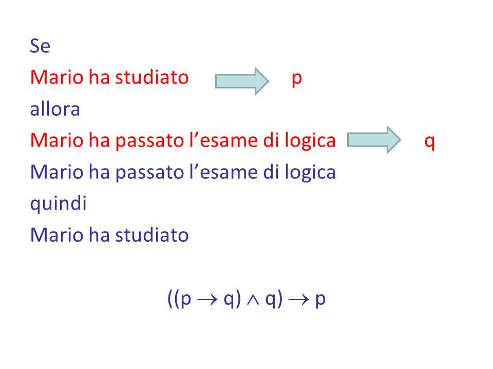 Se Mario ha studiato p allora Mario ha passato l'esame di logica q Mario ha passato l'esame di logica quindi Mario ha studiato ((p  q)  q)  p