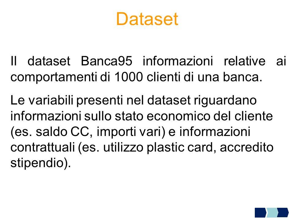 Dataset Il dataset Banca95 informazioni relative ai comportamenti di 1000 clienti di una banca.