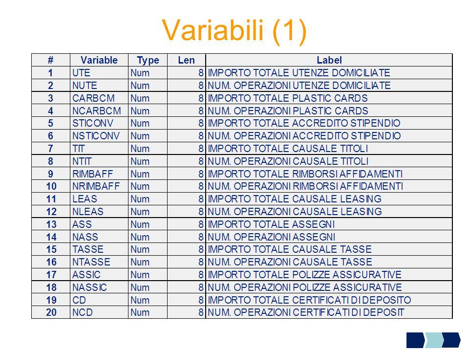 Variabili (1)