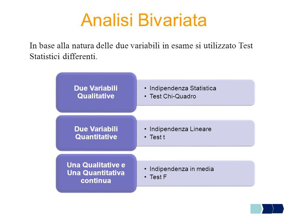 Analisi Bivariata In base alla natura delle due variabili in esame si utilizzato Test Statistici differenti.