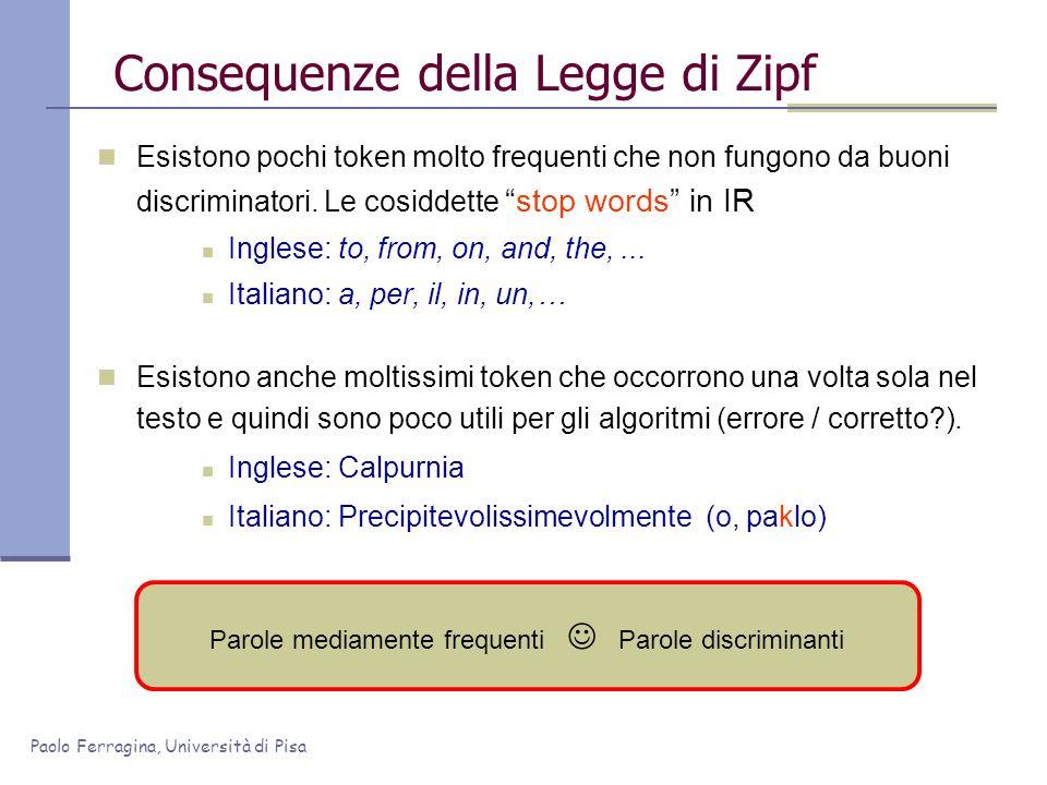 Consequenze della Legge di Zipf