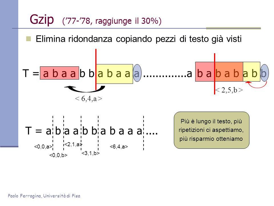Gzip ('77-'78, raggiunge il 30%)