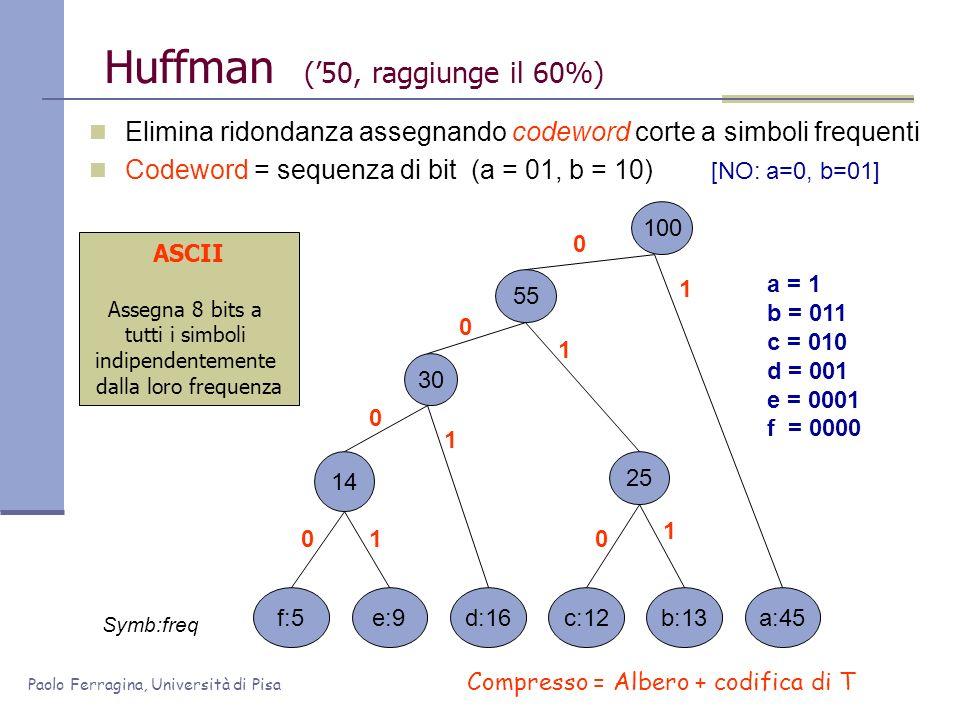 Huffman ('50, raggiunge il 60%)