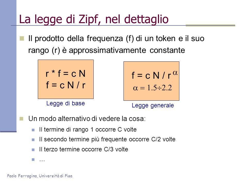 La legge di Zipf, nel dettaglio