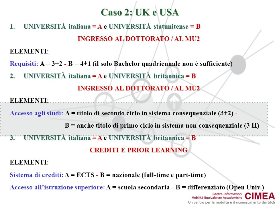 INGRESSO AL DOTTORATO / AL MU2 CREDITI E PRIOR LEARNING